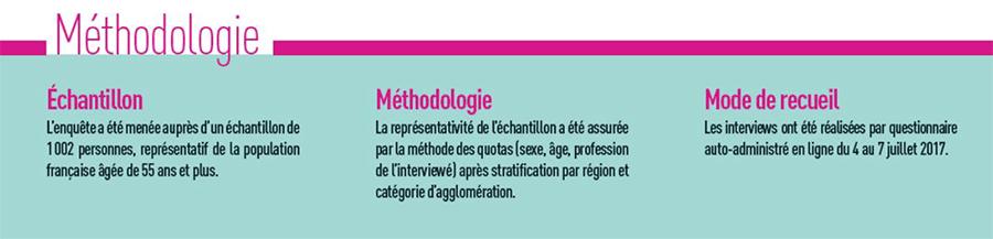 Methologie