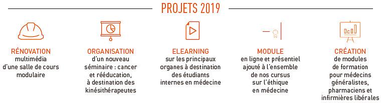 Projets Taxe d'apprentissage 2019